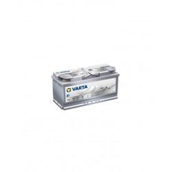 Silver Dynamic AGM H15
